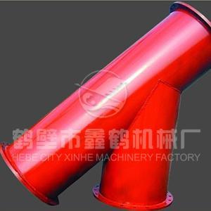 Y-FBQ型防爆器